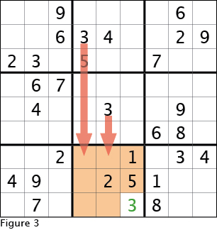 The Daily Standard's Sudoku Guide: Part One