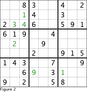 The Daily Standard's Sudoku Guide: Part Three
